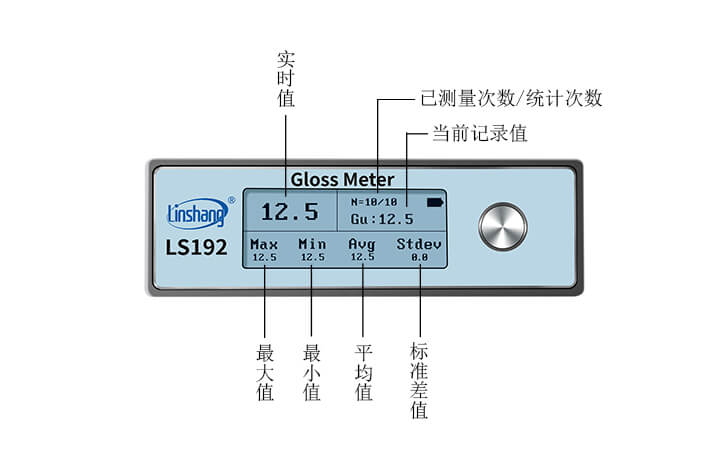 光泽度仪自动统计界面