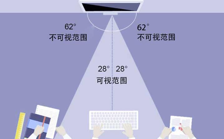 防窥膜角度原理图