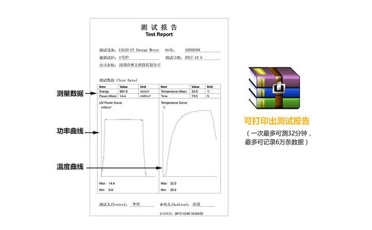 紫外能量计测试报告