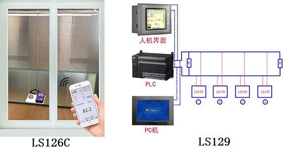 紫外线检测仪LS126和在线式紫外线检测仪