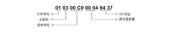 LS129数字探头调试源码释义