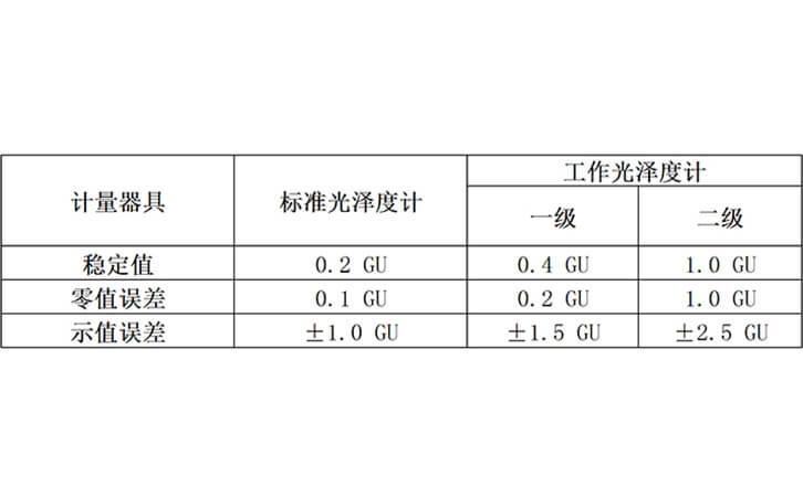 光泽度测试仪国家标准