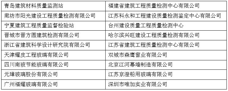 玻璃测厚仪客户列表