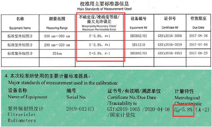 计量院校准用主要计量标准器具信息