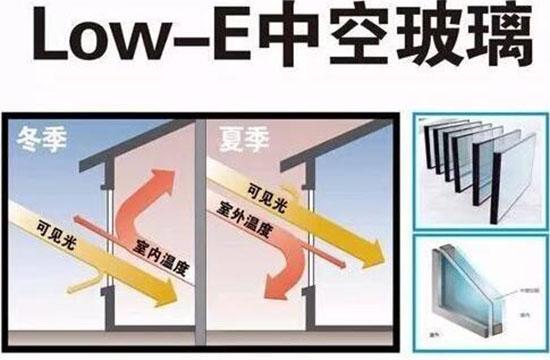 Low-E玻璃的厚度怎么测量?