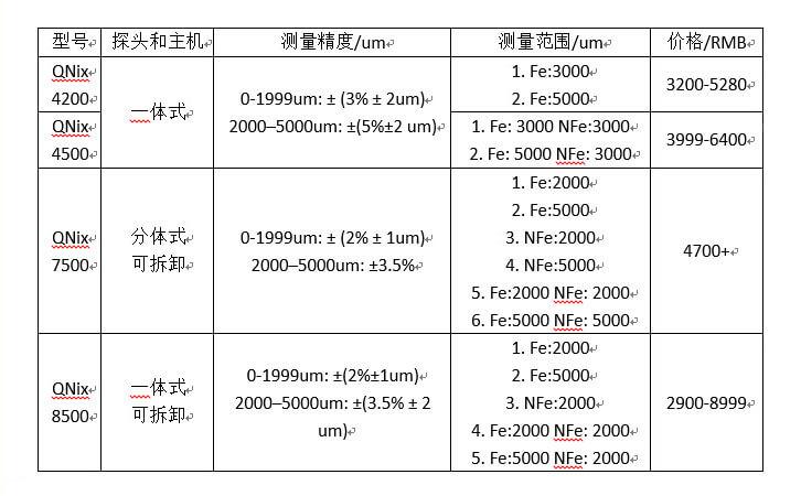 尼克斯测厚仪测量参数