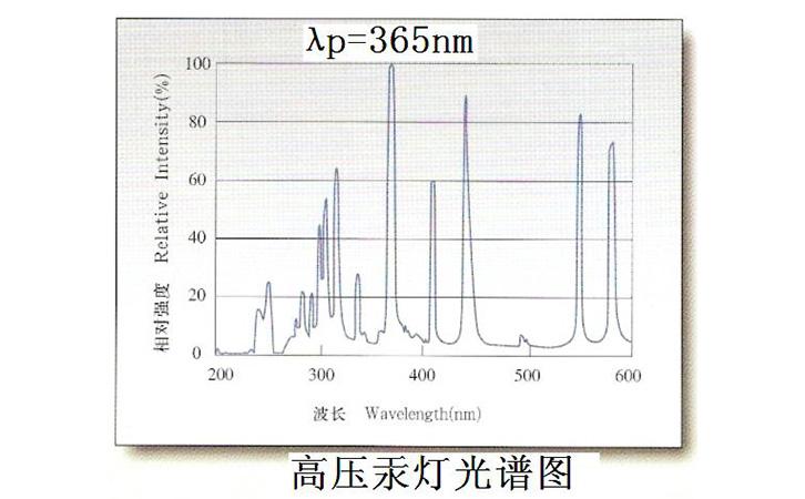 高压汞灯光谱图
