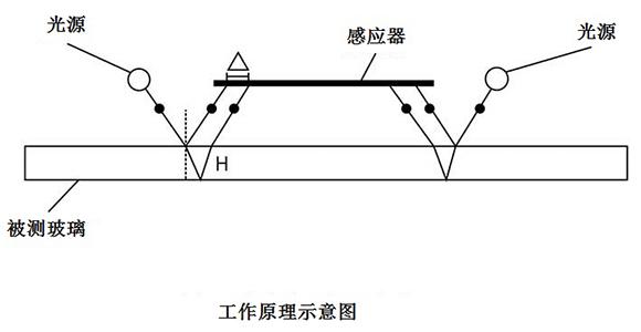 玻璃测厚仪原理图